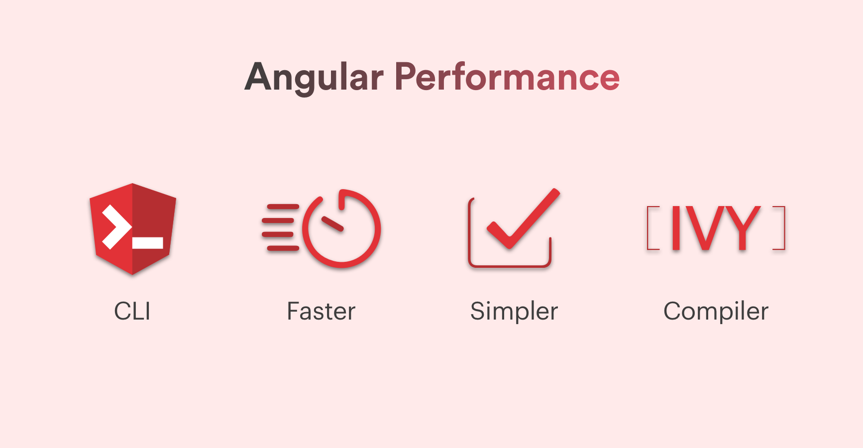 performance and speed angular framework